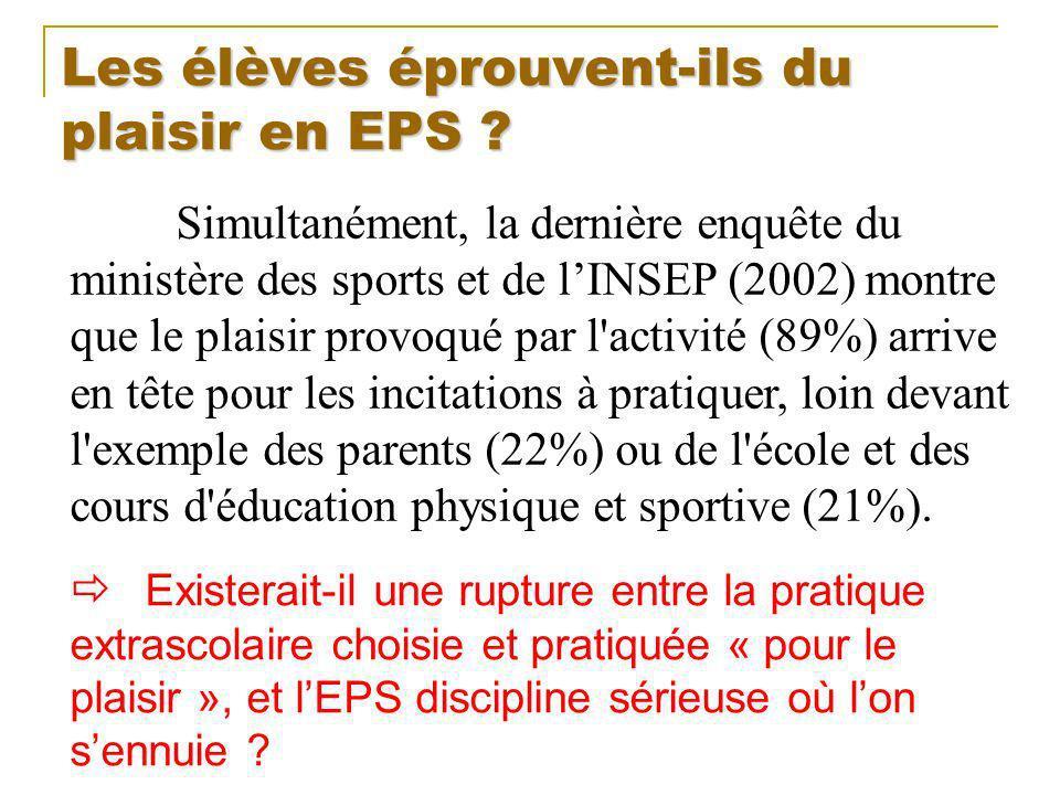 Les élèves éprouvent-ils du plaisir en EPS ? Simultanément, la dernière enquête du ministère des sports et de lINSEP (2002) montre que le plaisir prov
