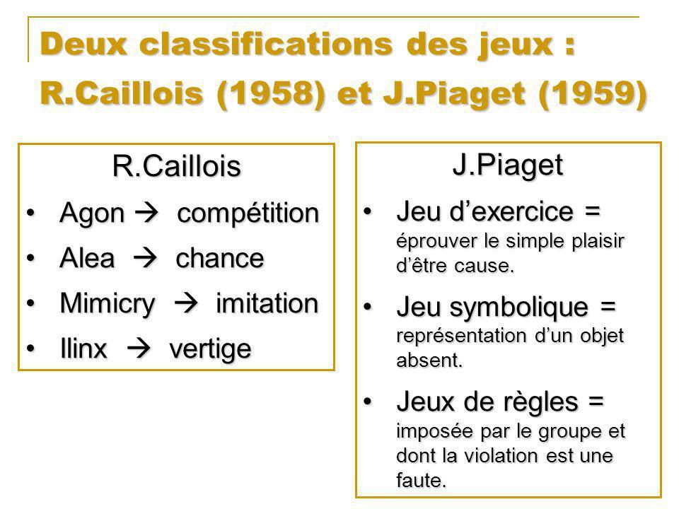 Deux classifications des jeux : R.Caillois (1958) et J.Piaget (1959) R.Caillois Agon compétitionAgon compétition Alea chanceAlea chance Mimicry imitat