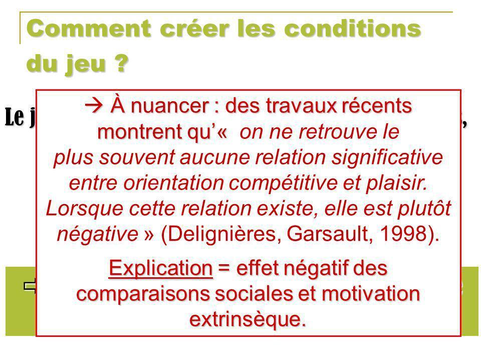 Comment créer les conditions du jeu ? Le jeu est dans Agon, c-a-d la compétition (R.Caillois, 1958) = lEPS est souvent loccasion dune confrontation av