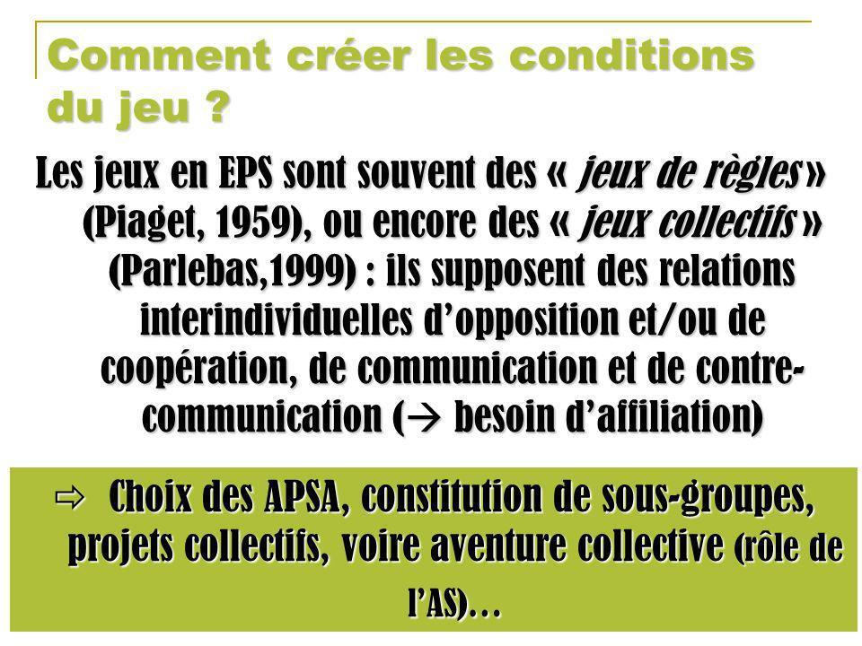 Comment créer les conditions du jeu ? Les jeux en EPS sont souvent des « jeux de règles » (Piaget, 1959), ou encore des « jeux collectifs » (Parlebas,