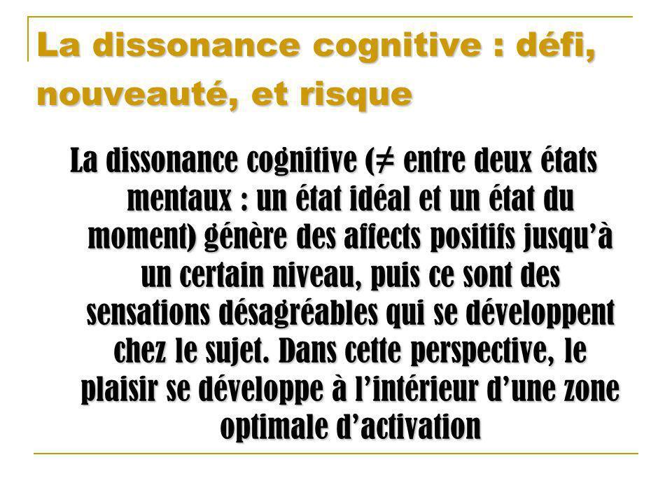 La dissonance cognitive : défi, nouveauté, et risque La dissonance cognitive ( entre deux états mentaux : un état idéal et un état du moment) génère d