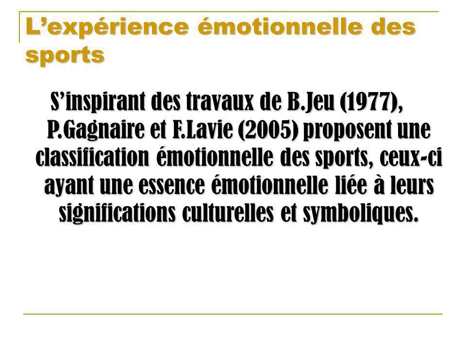 Lexpérience émotionnelle des sports Sinspirant des travaux de B.Jeu (1977), P.Gagnaire et F.Lavie (2005) proposent une classification émotionnelle des