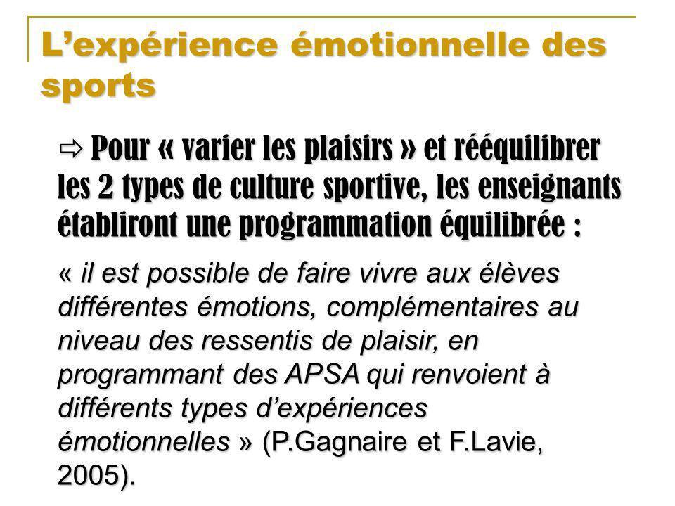 Lexpérience émotionnelle des sports Pour « varier les plaisirs » et rééquilibrer les 2 types de culture sportive, les enseignants établiront une progr