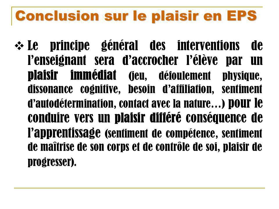 Conclusion sur le plaisir en EPS Le principe général des interventions de lenseignant sera daccrocher lélève par un plaisir immédiat (jeu, défoulement