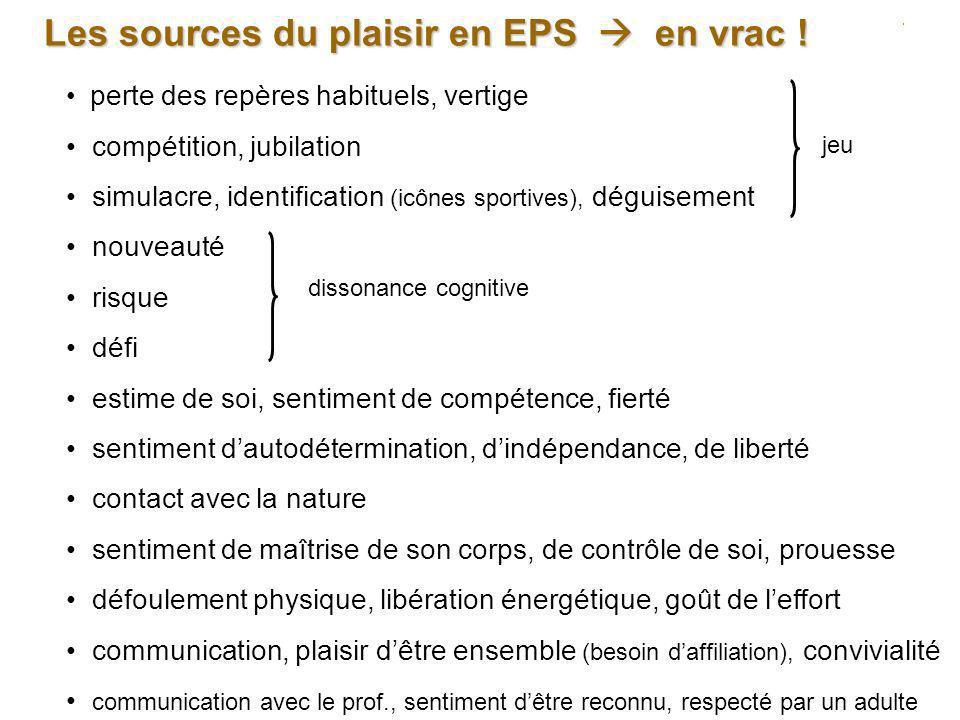 Les sources du plaisir en EPS en vrac ! perte des repères habituels, vertige compétition, jubilation simulacre, identification (icônes sportives), dég