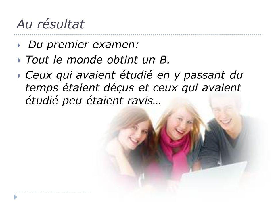 Au résultat Du premier examen: Tout le monde obtint un B.
