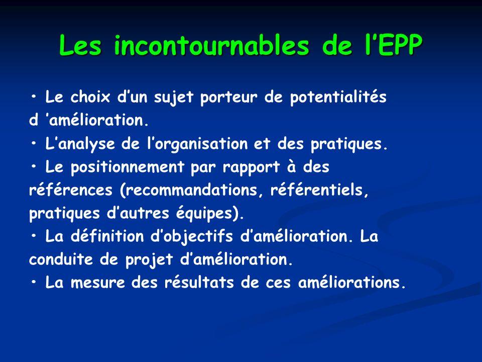 Les incontournables de lEPP Le choix dun sujet porteur de potentialités d amélioration. Lanalyse de lorganisation et des pratiques. Le positionnement