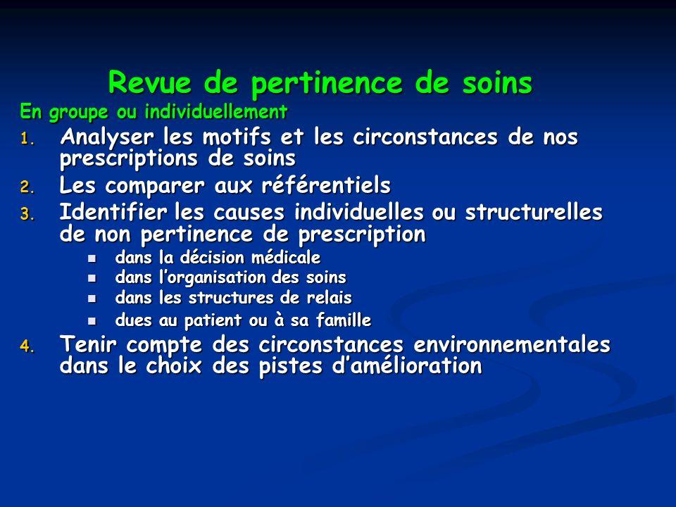 Revue de pertinence de soins Revue de pertinence de soins En groupe ou individuellement 1. Analyser les motifs et les circonstances de nos prescriptio