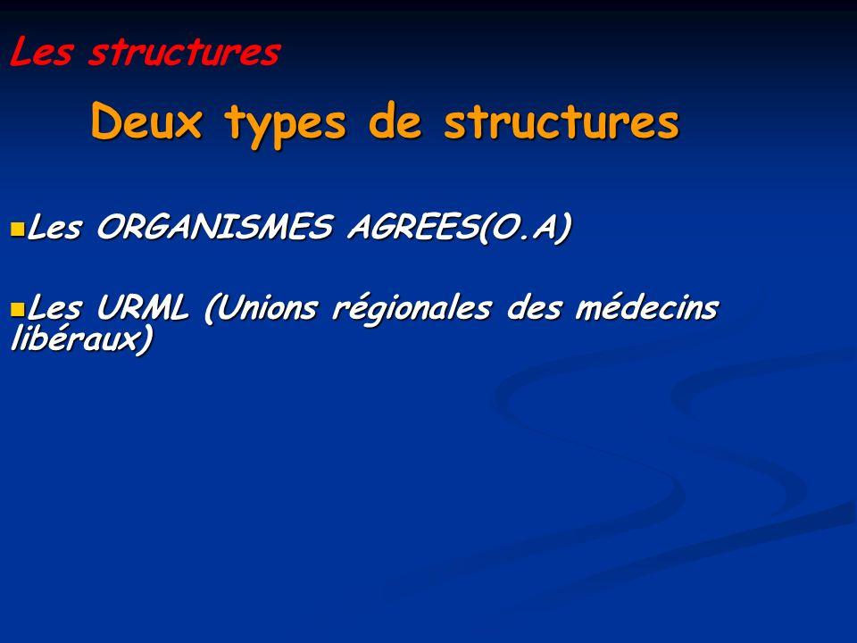 Deux types de structures Les ORGANISMES AGREES(O.A) Les ORGANISMES AGREES(O.A) Les URML (Unions régionales des médecins libéraux) Les URML (Unions rég