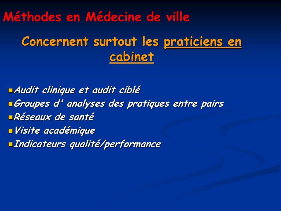 Concernent surtout les praticiens en cabinet Audit clinique et audit ciblé Audit clinique et audit ciblé Groupes d' analyses des pratiques entre pairs