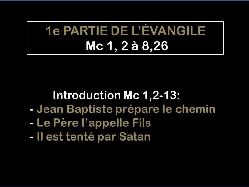 1e PARTIE - Affirmations christologiques: - Le Père affirme quil est le Fils (Baptême) - Les esprits mauvais le confessent (Saint, Fils) - La foule se pose des questions (1,27; 2,7; 4,41; 8,18; 8,21) EN PLEIN MILIEU: Pierre le reconnaît MESSIE (1er titre) 2e PARTIE - Affirmations christologiques: - Le Pare lappelle Fils (Transfiguration) - Jésus dit quil sera un Messie crucifié - Jésus confesse quil est le Messie-Fils (14,62 passion) - CONCLUSION: À la Croix, le centurion confesse quil est FILS DE DIEU (2e titre) THÉOLOGIE DE MARC Mc est théologien dans la même structure du livre, en plaçant les titres de Jésus en des endroits importants