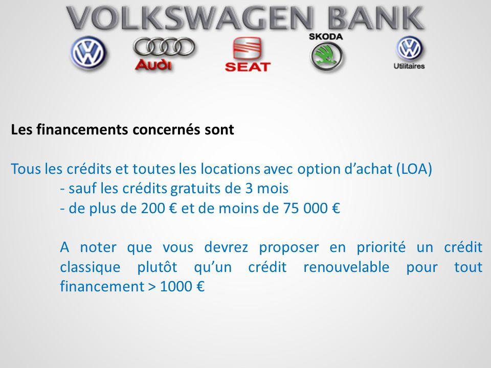 Les financements concernés sont Tous les crédits et toutes les locations avec option dachat (LOA) - sauf les crédits gratuits de 3 mois - de plus de 2