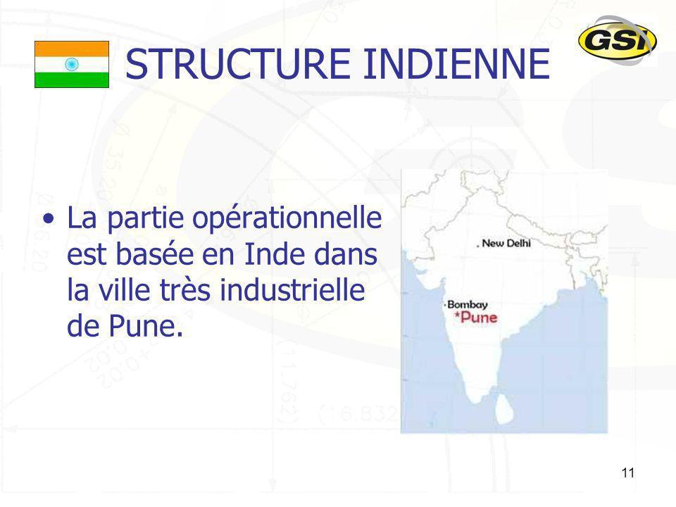 11 STRUCTURE INDIENNE La partie opérationnelle est basée en Inde dans la ville très industrielle de Pune.