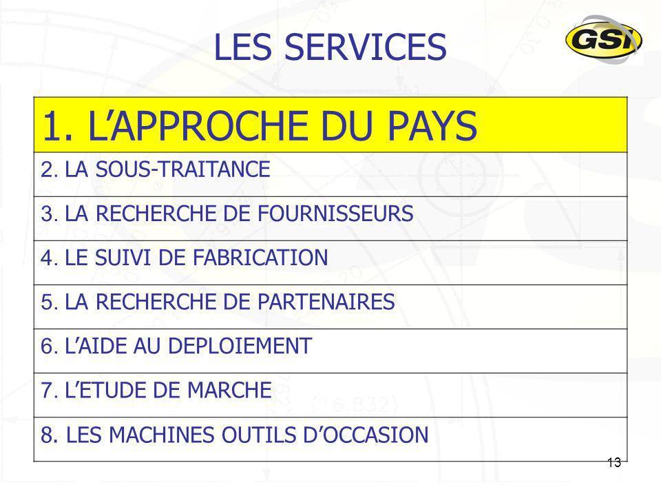 13 LES SERVICES 1. LAPPROCHE DU PAYS 2. LA SOUS-TRAITANCE 3. LA RECHERCHE DE FOURNISSEURS 4. LE SUIVI DE FABRICATION 5. LA RECHERCHE DE PARTENAIRES 6.