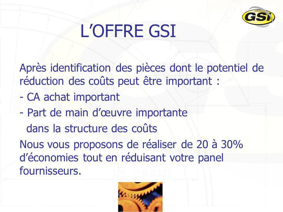 LOFFRE GSI Après identification des pièces dont le potentiel de réduction des coûts peut être important : - CA achat important - Part de main dœuvre i