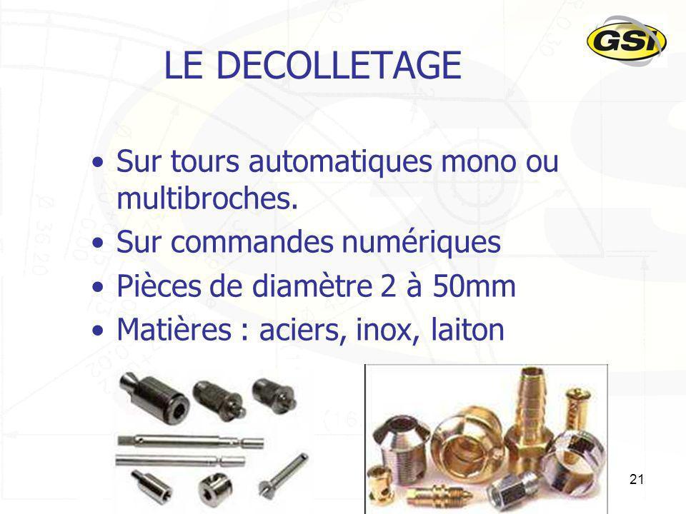 21 LE DECOLLETAGE Sur tours automatiques mono ou multibroches. Sur commandes numériques Pièces de diamètre 2 à 50mm Matières : aciers, inox, laiton