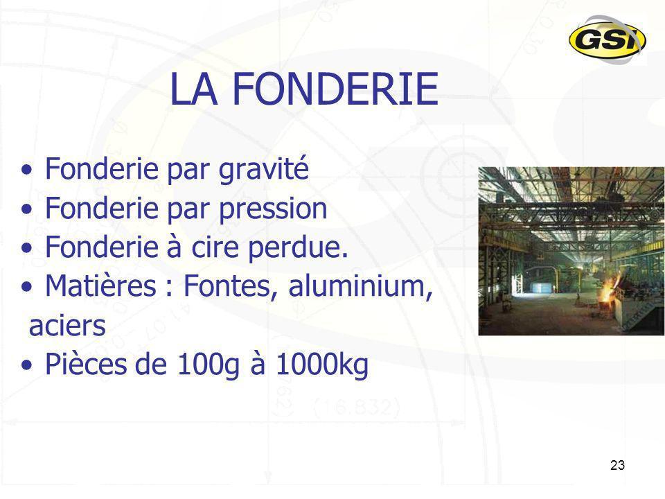 23 LA FONDERIE Fonderie par gravité Fonderie par pression Fonderie à cire perdue. Matières : Fontes, aluminium, aciers Pièces de 100g à 1000kg