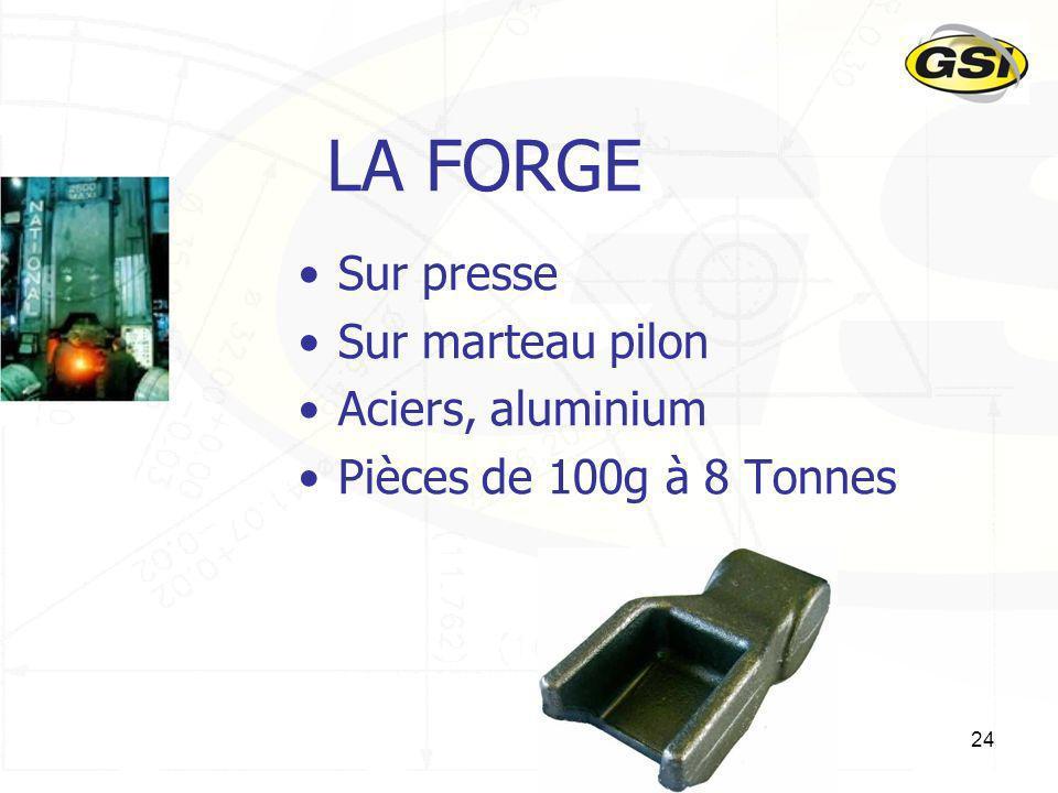24 LA FORGE Sur presse Sur marteau pilon Aciers, aluminium Pièces de 100g à 8 Tonnes