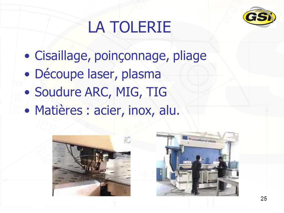 25 LA TOLERIE Cisaillage, poinçonnage, pliage Découpe laser, plasma Soudure ARC, MIG, TIG Matières : acier, inox, alu.