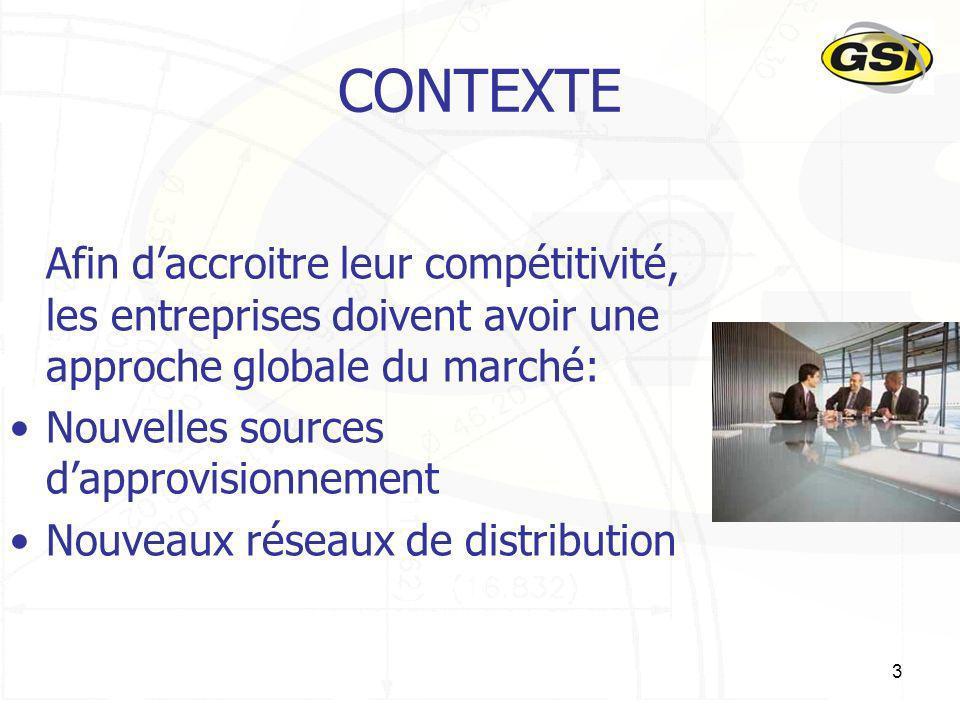 3 CONTEXTE Afin daccroitre leur compétitivité, les entreprises doivent avoir une approche globale du marché: Nouvelles sources dapprovisionnement Nouv