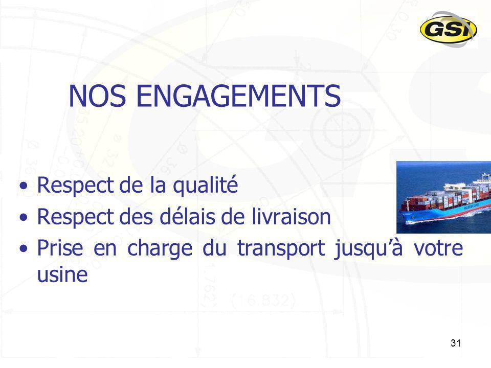 31 Respect de la qualité Respect des délais de livraison Prise en charge du transport jusquà votre usine NOS ENGAGEMENTS