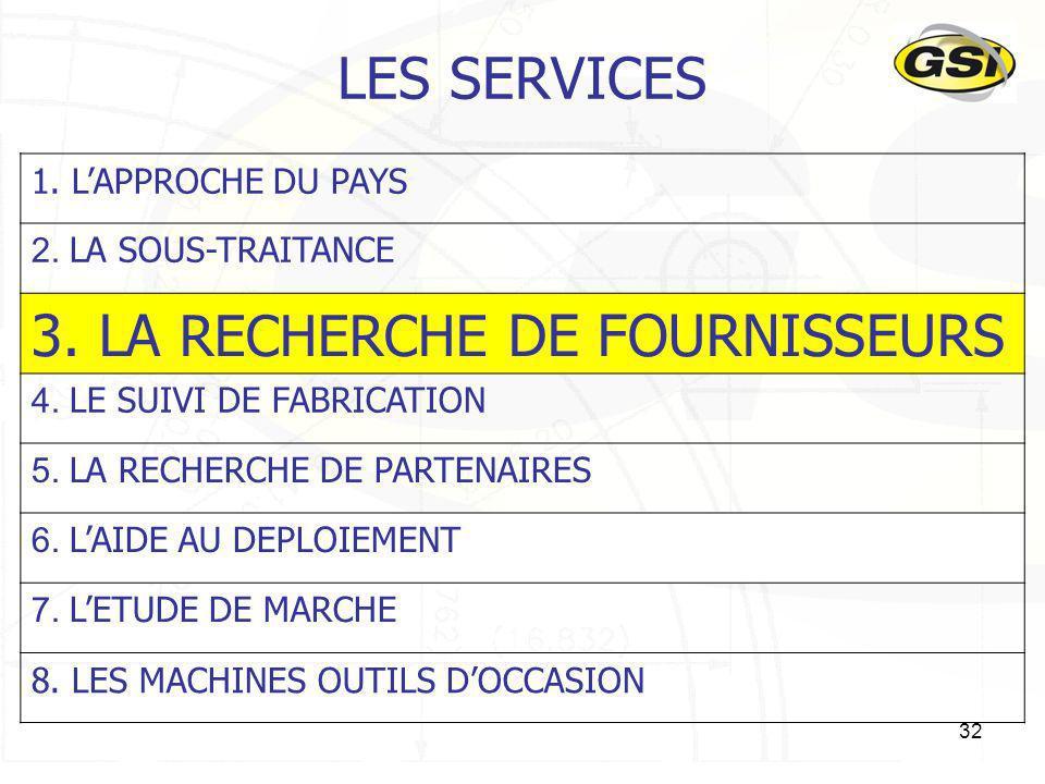 32 LES SERVICES 1. LAPPROCHE DU PAYS 2. LA SOUS-TRAITANCE 3. LA RECHERCHE DE FOURNISSEURS 4. LE SUIVI DE FABRICATION 5. LA RECHERCHE DE PARTENAIRES 6.