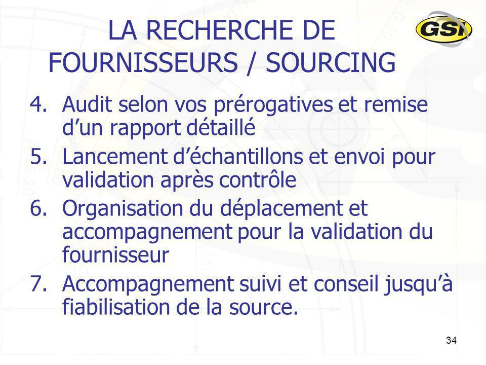 34 LA RECHERCHE DE FOURNISSEURS / SOURCING 4.Audit selon vos prérogatives et remise dun rapport détaillé 5.Lancement déchantillons et envoi pour valid