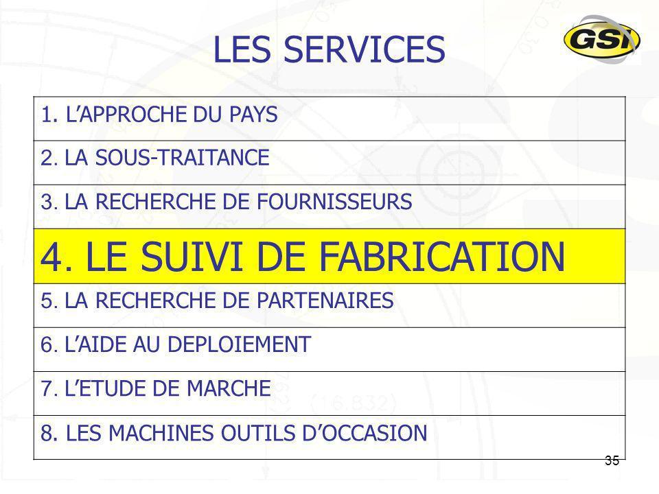 35 LES SERVICES 1. LAPPROCHE DU PAYS 2. LA SOUS-TRAITANCE 3. LA RECHERCHE DE FOURNISSEURS 4. LE SUIVI DE FABRICATION 5. LA RECHERCHE DE PARTENAIRES 6.
