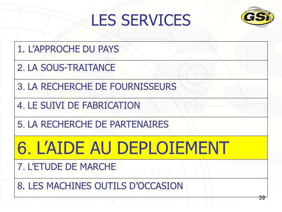 39 LES SERVICES 1. LAPPROCHE DU PAYS 2. LA SOUS-TRAITANCE 3. LA RECHERCHE DE FOURNISSEURS 4. LE SUIVI DE FABRICATION 5. LA RECHERCHE DE PARTENAIRES 6.