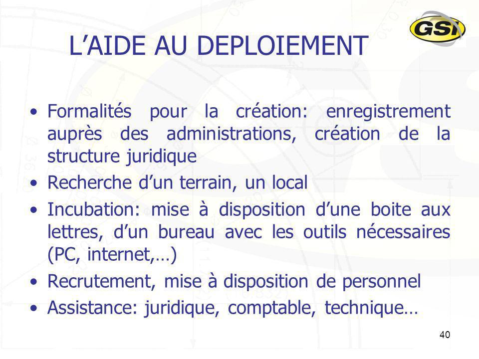40 LAIDE AU DEPLOIEMENT Formalités pour la création: enregistrement auprès des administrations, création de la structure juridique Recherche dun terra