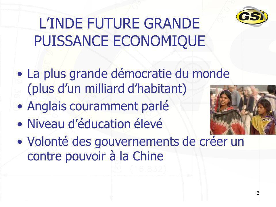 6 LINDE FUTURE GRANDE PUISSANCE ECONOMIQUE La plus grande démocratie du monde (plus dun milliard dhabitant) Anglais couramment parlé Niveau déducation