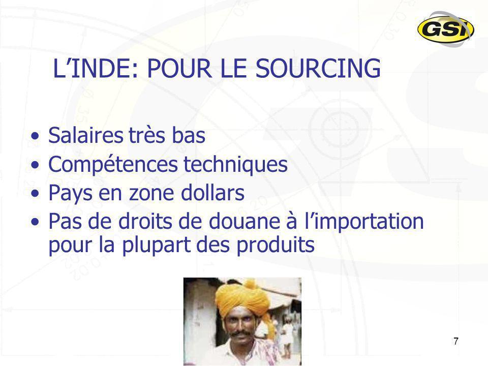 18 LA SOUS TRAITANCE MECANIQUE GSI a référencé des sous-traitants certifiés ISO 9001 dans chaque spécialité Selon le type de pièce à réaliser, nous confions la fabrication à notre partenaire Indien le plus performant.