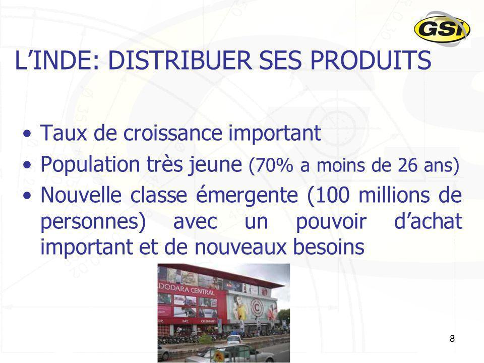 39 LES SERVICES 1.LAPPROCHE DU PAYS 2. LA SOUS-TRAITANCE 3.
