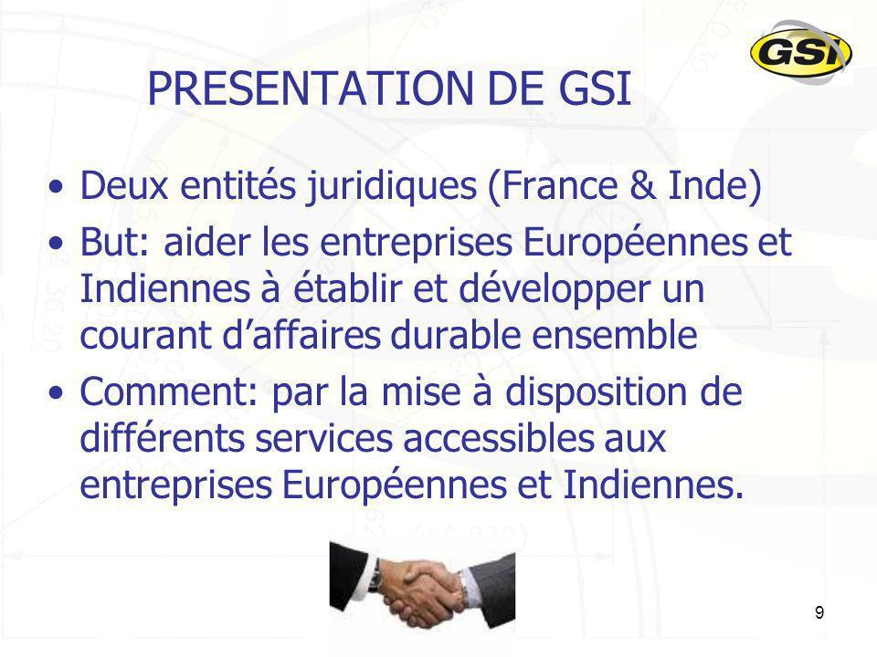 9 PRESENTATION DE GSI Deux entités juridiques (France & Inde) But: aider les entreprises Européennes et Indiennes à établir et développer un courant d