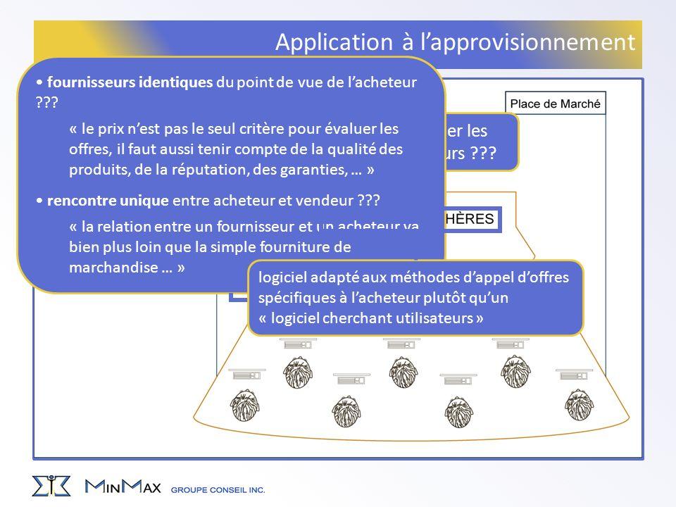 Application à lapprovisionnement Réel pouvoir de lacheteur à imposer les règles de négociation aux fournisseurs ??.