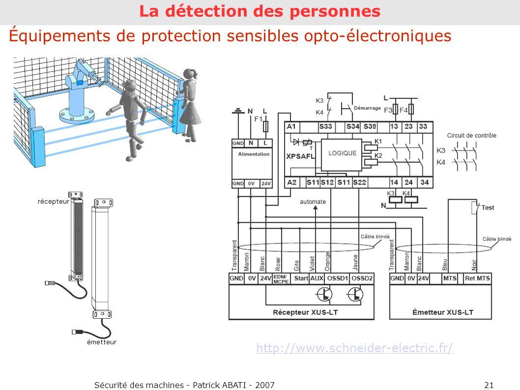 Sécurité des machines - Patrick ABATI - 200721 La détection des personnes Équipements de protection sensibles opto-électroniques http://www.schneider-