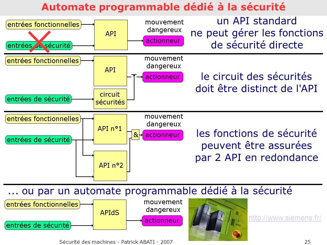 Sécurité des machines - Patrick ABATI - 200725 Automate programmable dédié à la sécurité un API standard ne peut gérer les fonctions de sécurité direc