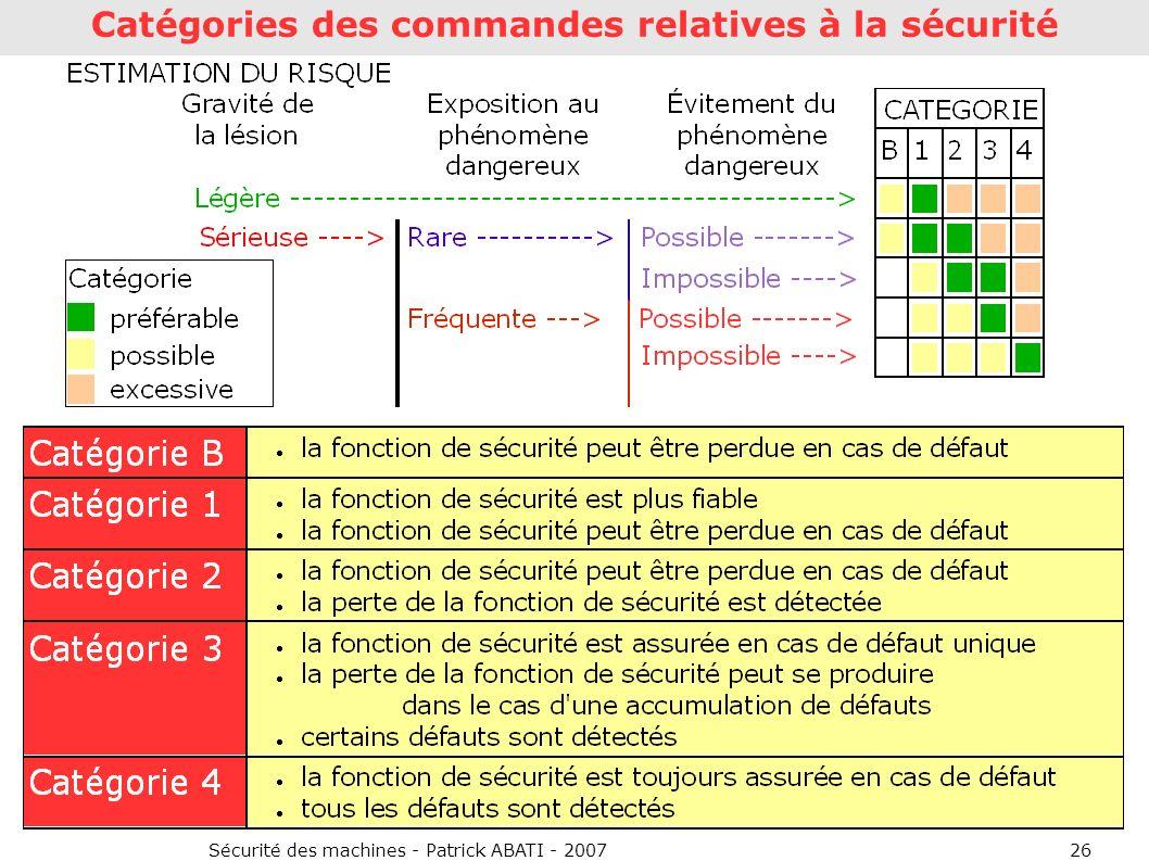 Sécurité des machines - Patrick ABATI - 200726 Catégories des commandes relatives à la sécurité