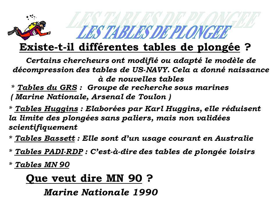 Existe-t-il différentes tables de plongée ? Que veut dire MN 90 ? Marine Nationale 1990 Certains chercheurs ont modifié ou adapté le modèle de décompr