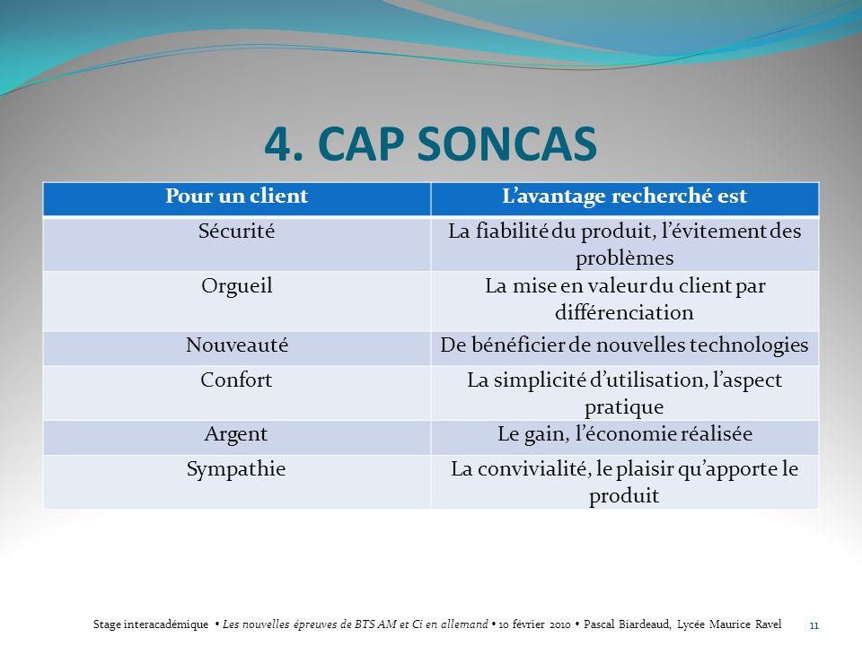 4. CAP SONCAS Pour un clientLavantage recherché est Sécurité La fiabilité du produit, lévitement des problèmes Orgueil La mise en valeur du client par