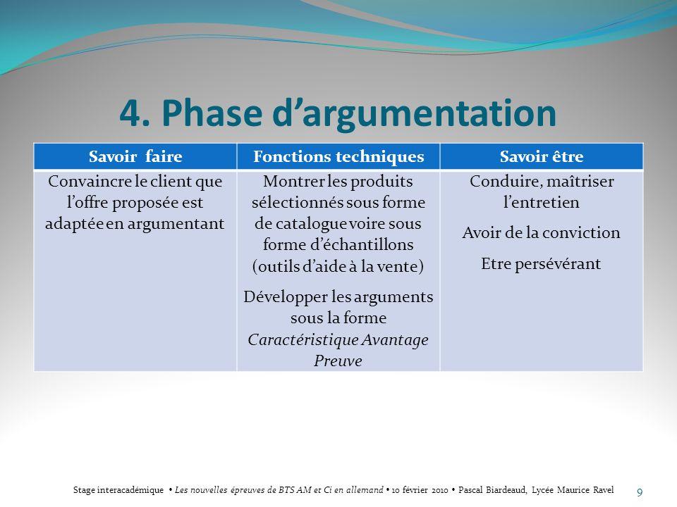 4. Phase dargumentation Savoir faireFonctions techniquesSavoir être Convaincre le client que loffre proposée est adaptée en argumentant Montrer les pr