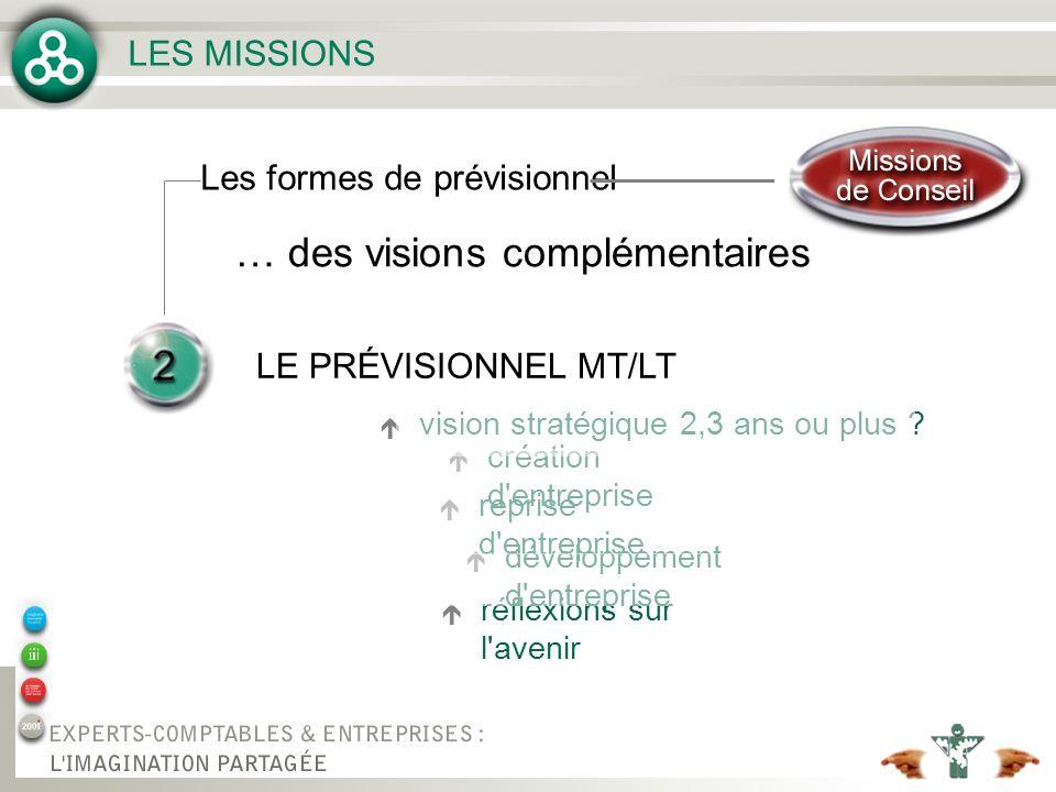 LES MISSIONS LE PRÉVISIONNEL MT/LT Les formes de prévisionnel é vision stratégique 2,3 ans ou plus ? é création d'entreprise é reprise d'entreprise é