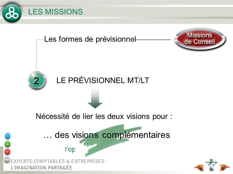 LES MISSIONS LE PRÉVISIONNEL MT/LT Les formes de prévisionnel échapper à une vision limitée dans le temps Nécessité de lier les deux visions pour : ne
