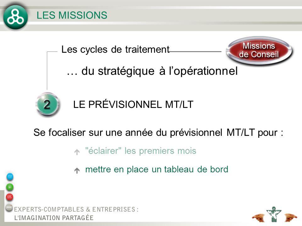LES MISSIONS LE PRÉVISIONNEL MT/LT