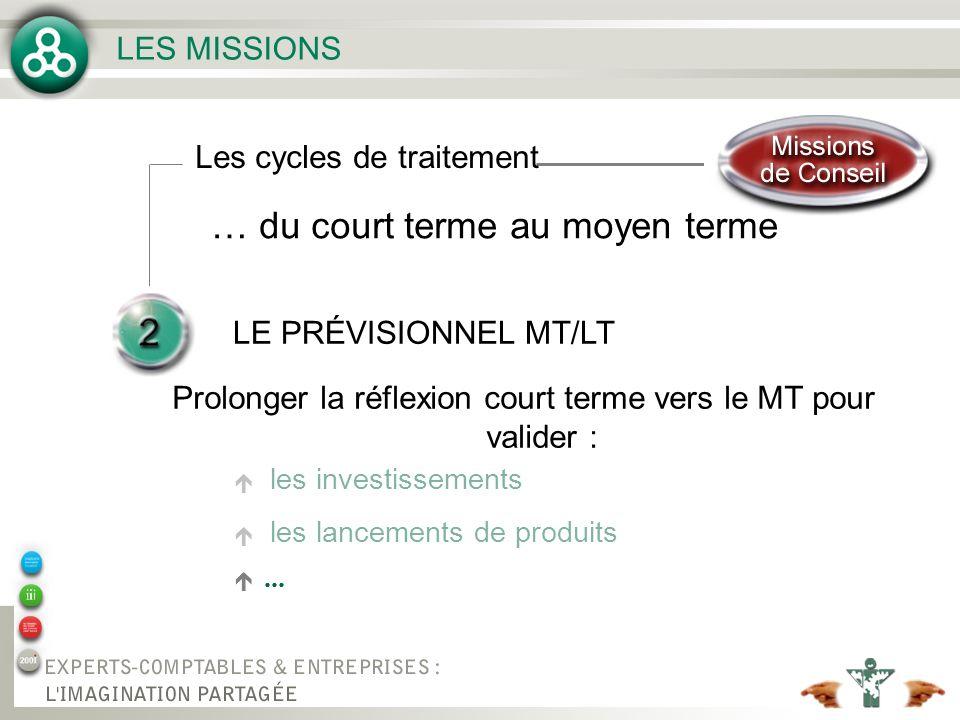LES MISSIONS LE PRÉVISIONNEL MT/LT Les cycles de traitement … du court terme au moyen terme les lancements de produits Prolonger la réflexion court te