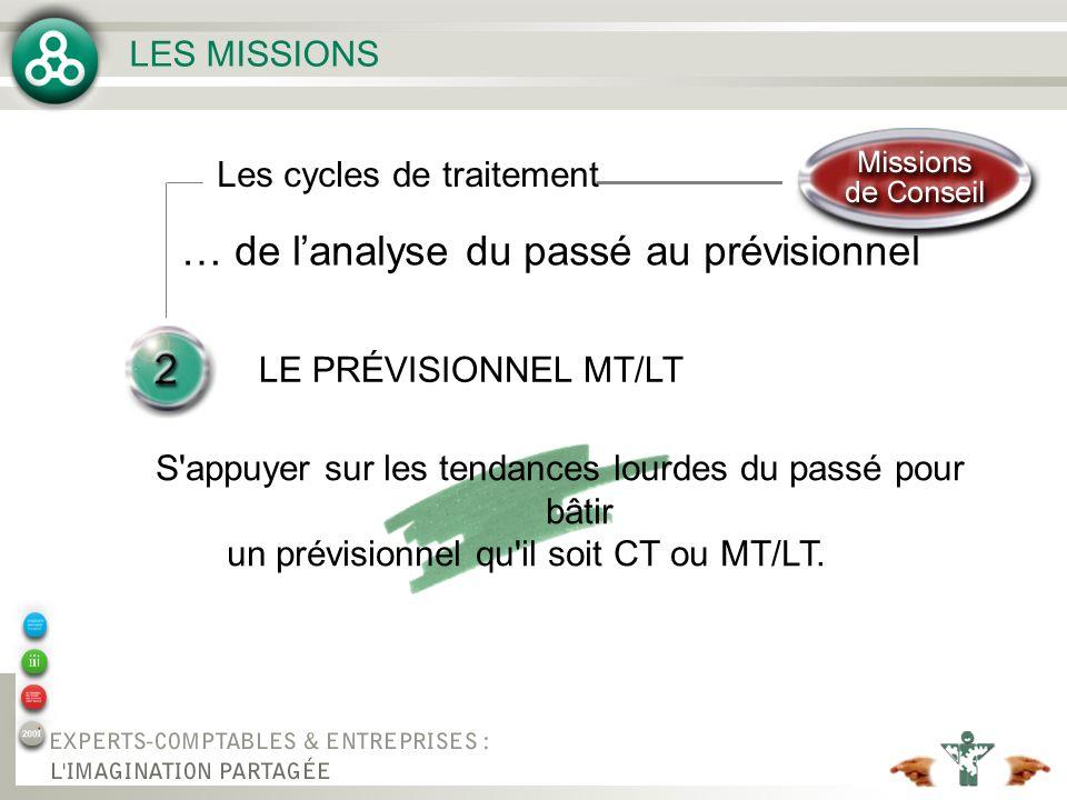 LES MISSIONS LE PRÉVISIONNEL MT/LT Les cycles de traitement … de lanalyse du passé au prévisionnel S'appuyer sur les tendances lourdes du passé pour b
