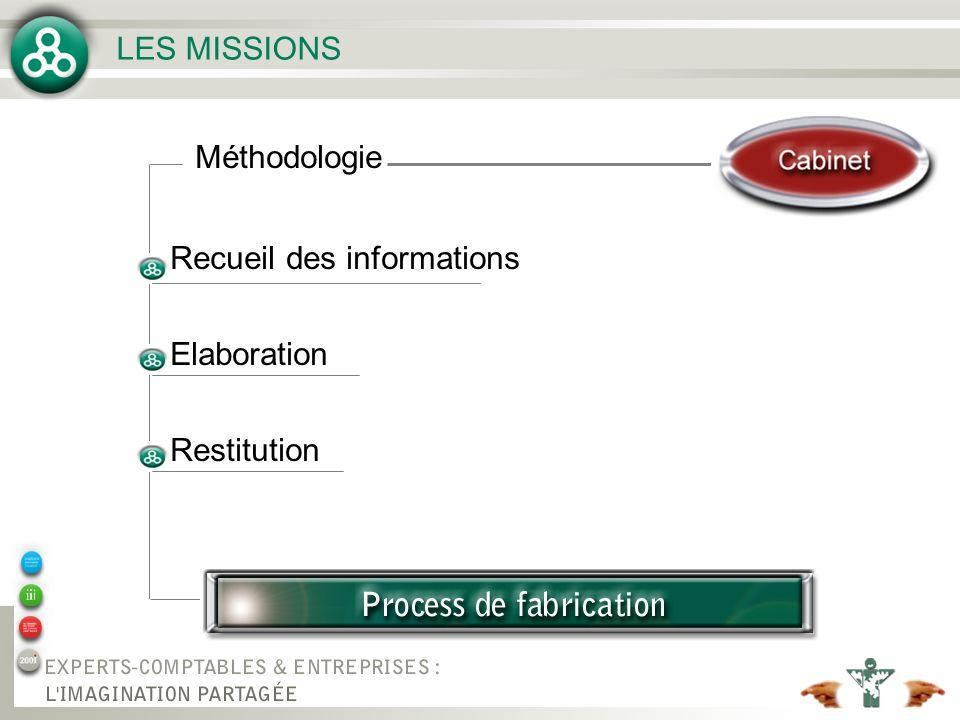 LES MISSIONS Méthodologie Recueil des informations Elaboration Restitution