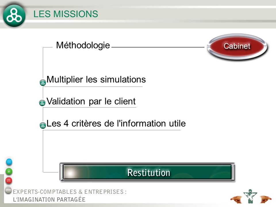 LES MISSIONS Méthodologie Multiplier les simulations Validation par le client Les 4 critères de l'information utile