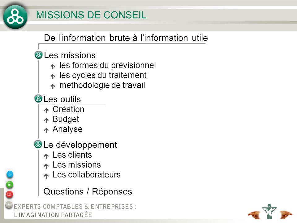 Les missions les formes du prévisionnel les cycles du traitement méthodologie de travail Les outils Création Budget Analyse Le développement Les clien