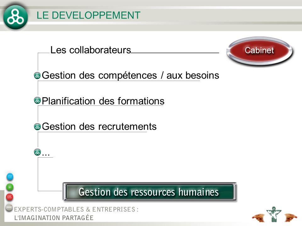 LE DEVELOPPEMENT Les collaborateurs Gestion des compétences / aux besoins Planification des formations Gestion des recrutements...
